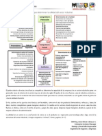 Analisis Competitividad PORTER