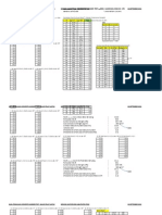 Concrete Hammer Test Data - Alpha 650X Concrete Hammer Test - 18 Balok Lantai 2 + 9 titik Pelat Lt 2 - 26 Sept 2013