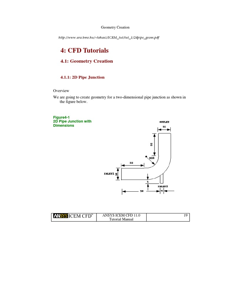 CFD Tutorials   Button (Computing)   Curve