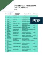 Daftar Jenis Tenaga Kesehatan Dan Organisasi Profesi Di