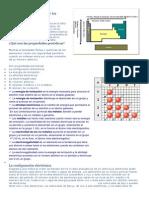 Quimica 4to Propiedades Periódicas de Los Elementos Químicos