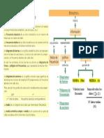 Resumen Estadistica Unidimensional 1º ESO