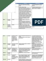 2014 Cuadro estructuras celulares.pdf