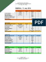 58. ФЕСТИВАЛ - резултати 11. мај, 2014
