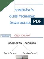 Alapvető Varrattechnikák Összefoglaló KSMI 2013