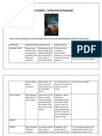 Year 11 English - A New Kind of Dreaming Analytical Table