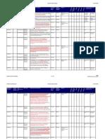 Worksheet in Deloittes System Design Document