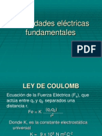 electrodinamica (1)