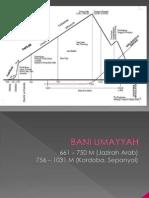 Isk Umayyah Abbasiyyah