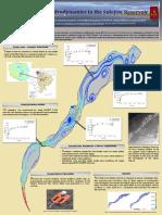 Aleksandra Zieminska Stolarska Analysis of Flow