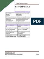 Keyword Table
