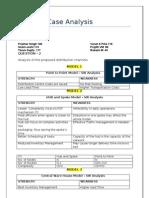 Maxwell Case Analysis