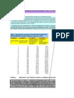 TABLA INDEMNIZACIONES POR DESPIDO EMPLEADAS/OS DE HOGAR