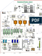 etanolflow