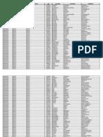Padrón Electoral Amazonas 2014