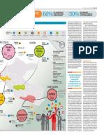 Dónde Están Los Nuevos Grupos Empresariales_El Comercio 12-05-2014_01