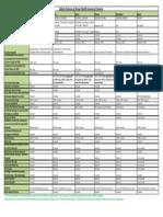 Plans Comparison Sheet