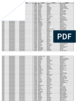 Padrón Electoral Junín 2014