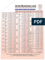 1_pipe Schedule & Weight Measurement