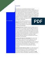 IndicadoresEmocionales_DFH