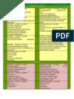 List of Licensed Dealers