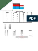 Ejercicio 9.12 Diseño I