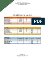 58. ФЕСТИВАЛ - резултати 12. мај, 2014.