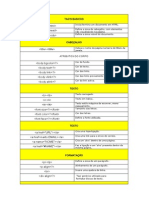 Tabela Tag HTML