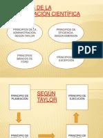 Principios de La Adminitracion Cientifica