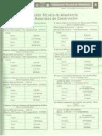 Tablas Manual de Constructor