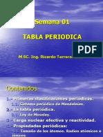 Clase 02 Tabla Periodica
