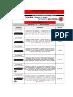 Lista de Precios Cctv Marca Xts - Abril de 2013 Xls