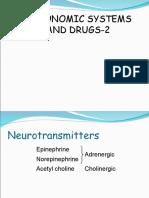 Cholinergics and Anticholinergics Drugs-2