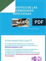 Diagnostico de Las Enfermedades de Transmisión Sanguínea