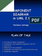 Componentdiagram Mod