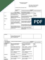 PLANIFICACION DE PRUEBAS.docx