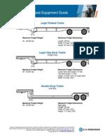 FlatbedEquipmentGuide Standard Sizes