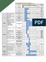 Cronograma Del Presupuesto Participativo-2013
