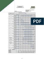 2o_Cronograma.Físico.e.Financeiro_(Rev.4)_14.02.2014