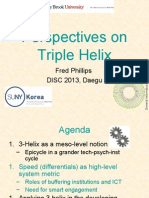 Perspectives on Triple Helix