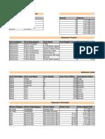 Sales Analysis Sheet