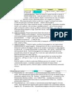 Subiecte Electrotehnica 1 - RASPUNSURI