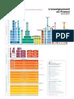 schéma enseignement en France.pdf