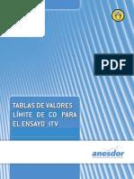 valores_limite_co_itv_anesdor_2012.pdf
