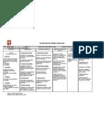 Unit Plan_school Format