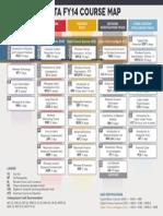 Dcita Course Map