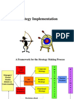 Strategy Implementation 2006