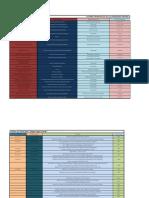 Cuadro Cronologico-Premio Miguel Angel Asturias PDF
