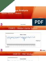 CSSR CS 7days Analysis Medan-siantar