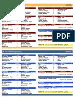 2014 - u8 Fixtures - South